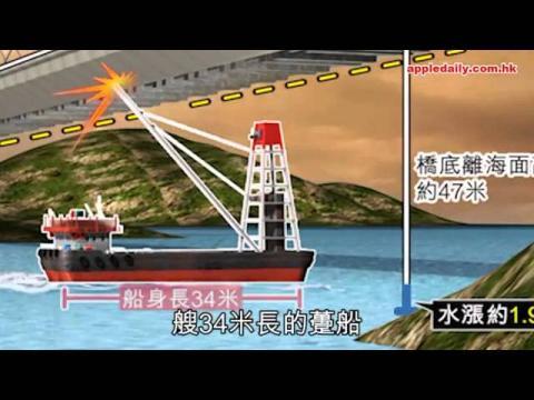【圖解新聞】躉船撞毀汲水門大橋意外